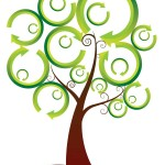 Energy Harvesting Tree