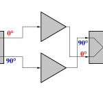 Balanced Amplifier